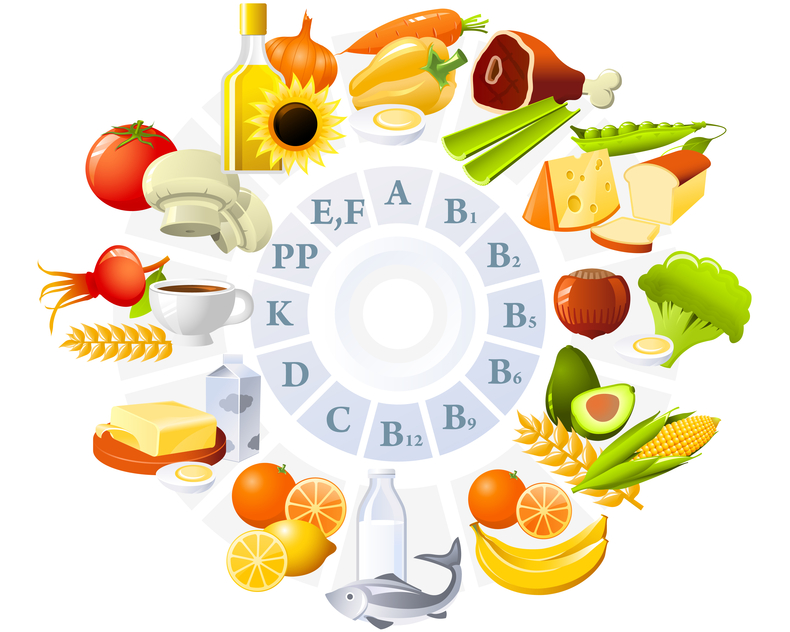 vitaminu